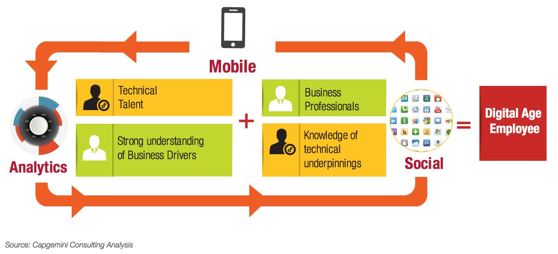 competences-commerciales-ere-digitale.png
