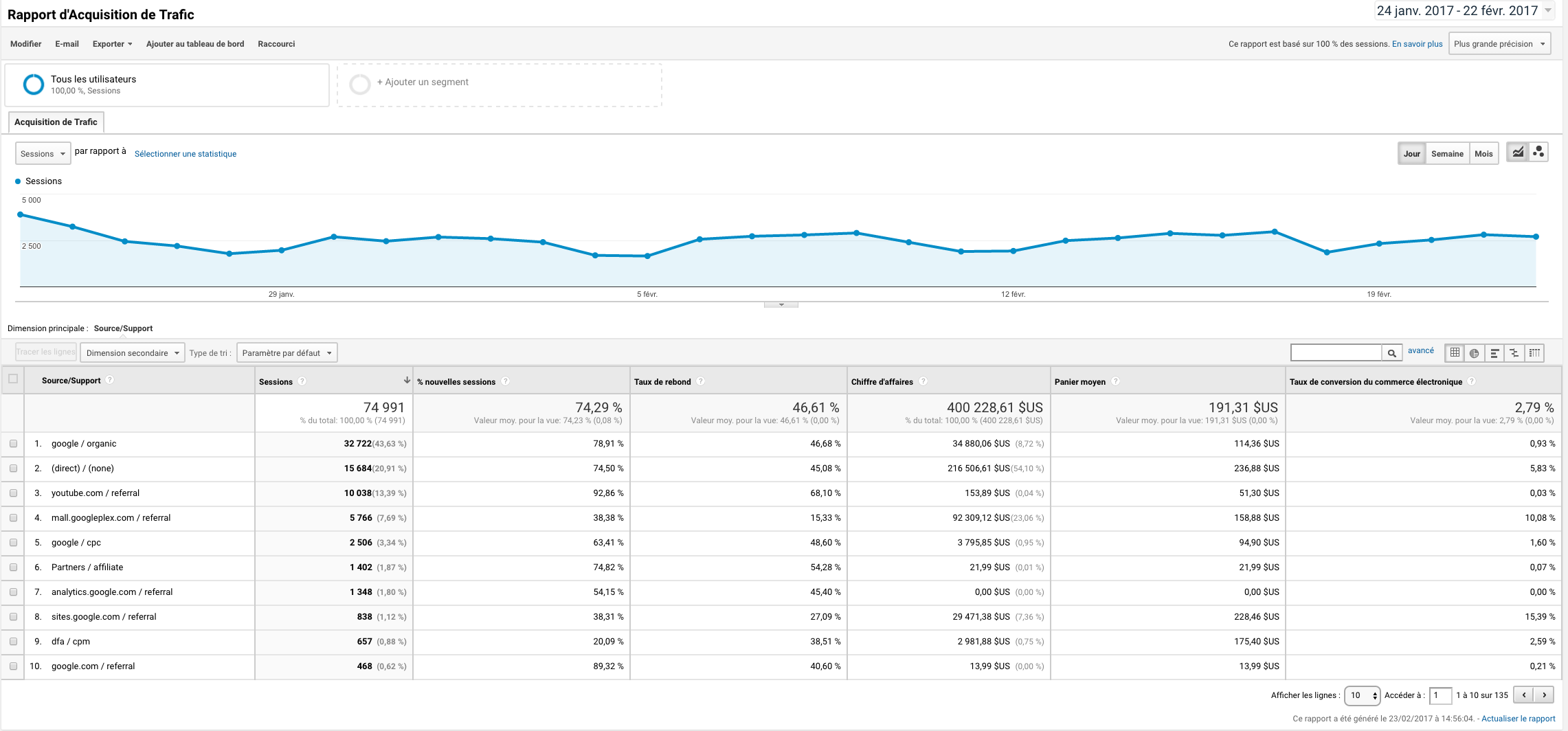 modele-rapport-acquisition-trafic-google-analytics.png