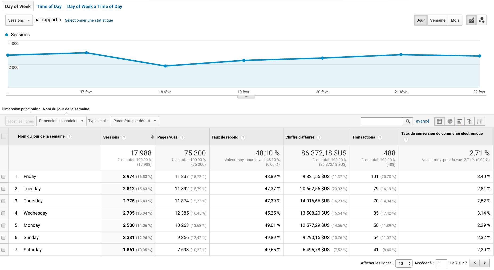 modele-rapport-google-analytics.png