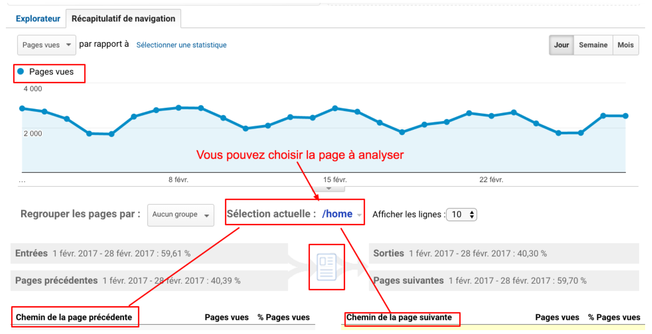 pages-vues-google-analytics.png