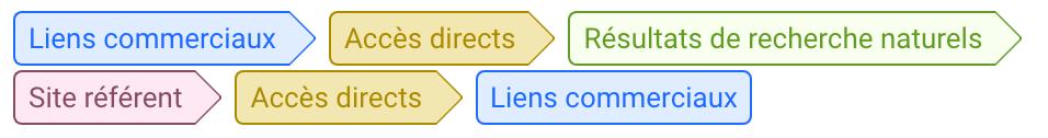 tunel-de-conversion-modele-attribution.png