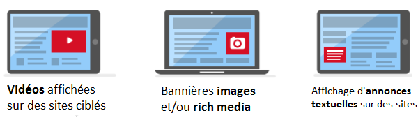 google-display-annonce