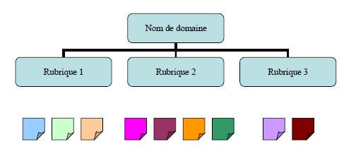 arborescence-site.jpg