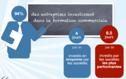 formation-commerciale-linkedin