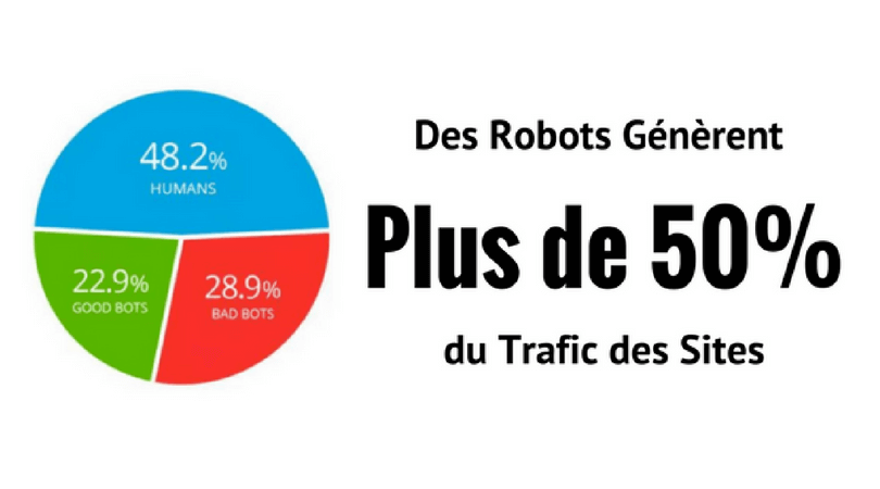 faux-trafic-analytics