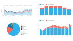 mesurer-roi-avec-google-analytics