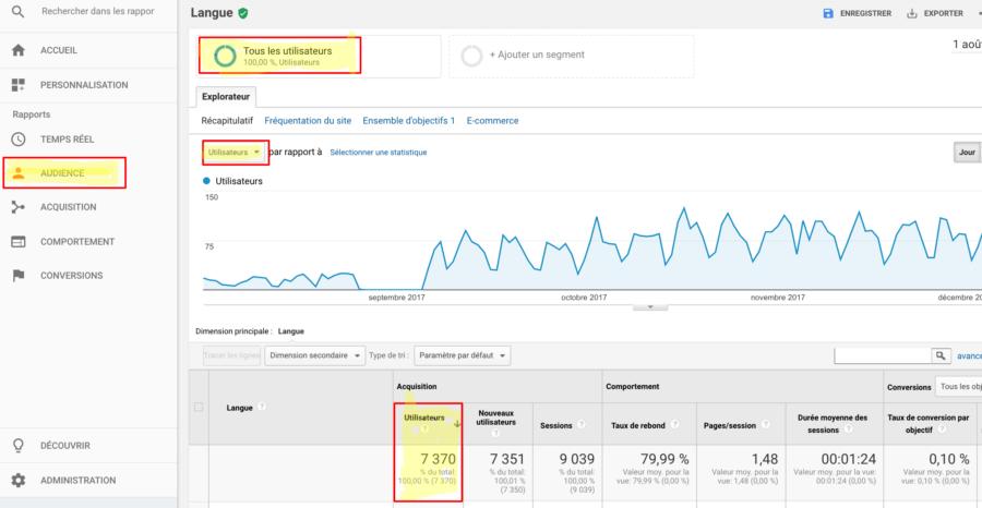rapport-comportement-utilisateur-google-analytics