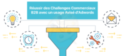 utiliser-google-adwords-strategie-prospection-b2b