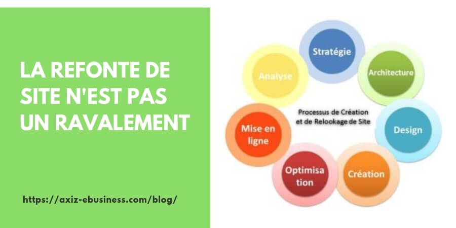 comment-faire-refonte-site-b2b