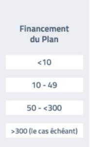 financement-plan-formation-moins-50-salaries
