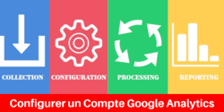 tutoriel-configurer-compte-google- analytics
