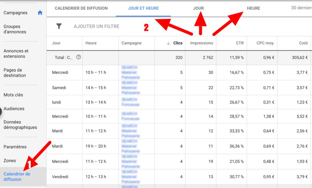 Fuites financières Google Ads liées à la provenance géographique des clics