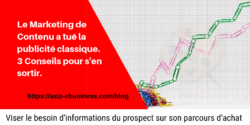 marketing-contenu-b2b-prospection