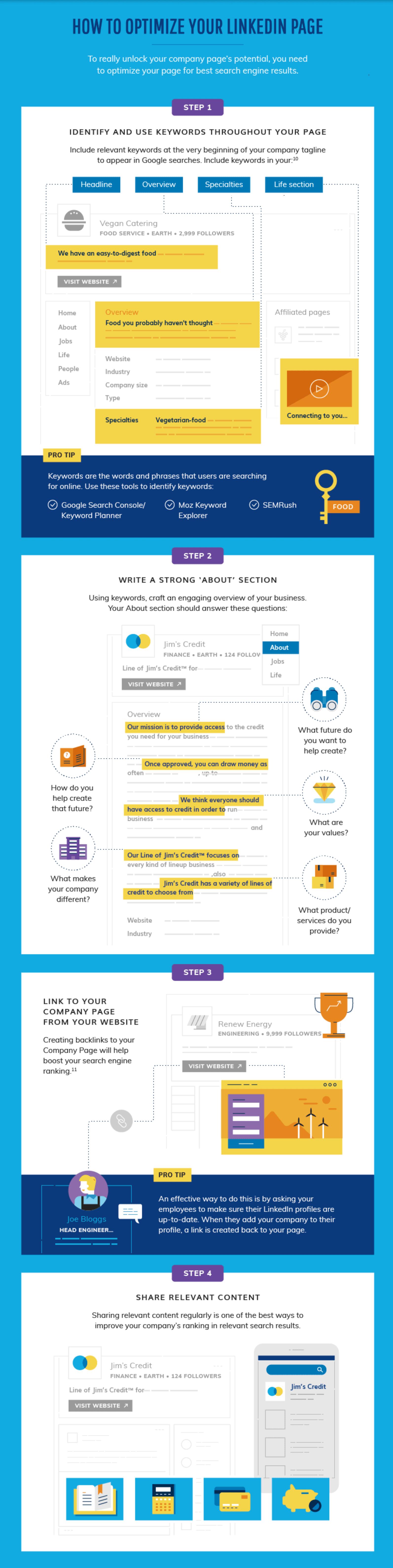 Optimisation de Page LinkedIn Entreprise en 4 étapes.